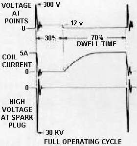 Wiring Schematic Of Electromag  Door furthermore Make Coil Gun Turning Electricity Into Velocity 0132718 additionally Ig108 in addition How Does A Relay Work Diagram also Voltage regulator. on electromagnet circuit